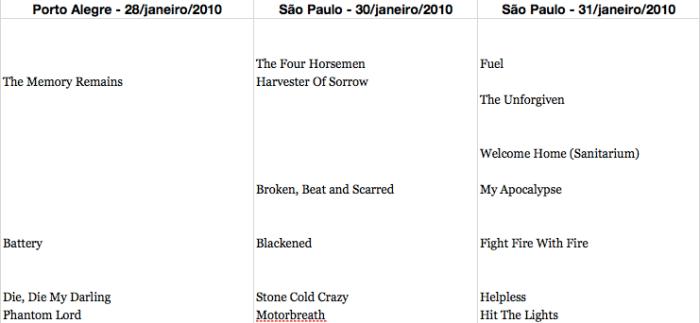 Cada show é um show: as músicas que não se repetiram no Brasil