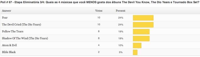resultados-poll-67-etapa3