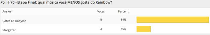 resultados-poll-70-etapa2