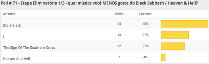 resultados-poll-71-etapa1