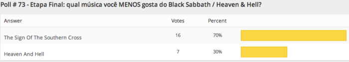 resultados-poll-73-etapa3