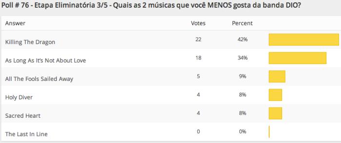 resultados-poll-76-etapa3