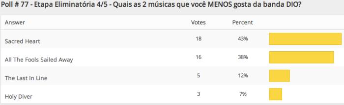 resultados-poll-77-etapa4