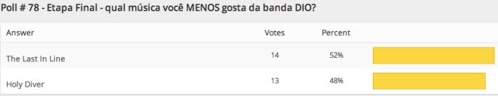 resultados-poll-78-etapa5