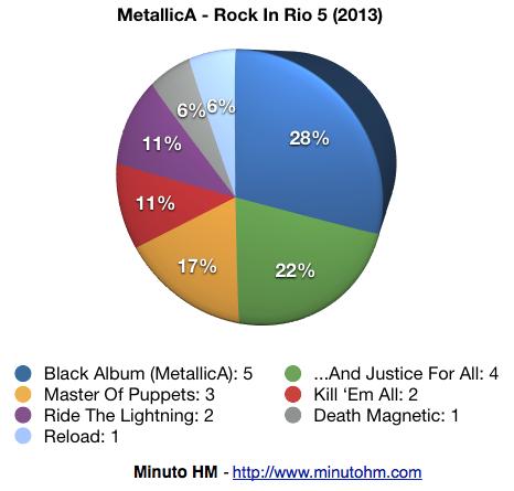 RockInRio2013_19set2013_MetallicA_01
