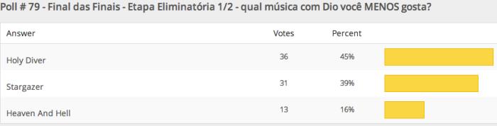 resultados-poll-79-etapa1