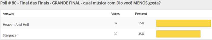 resultados-poll-80-etapa2