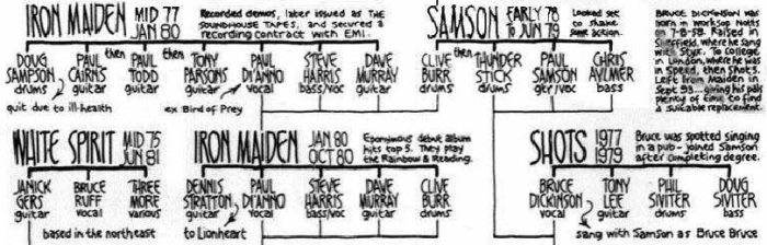 Banda de 1978 ate 1980.png